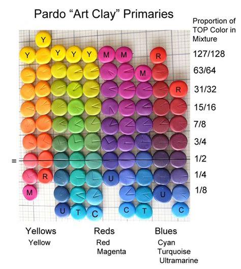 clay color pardo clay carol simmons discusses pardo 2 oz now