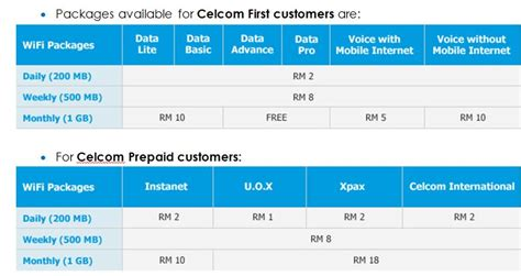 Wifi Celcom celcom wifi the wifi that powers the nation 171 home