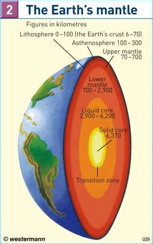 Teh S Mantle maps the earth s mantle diercke international atlas