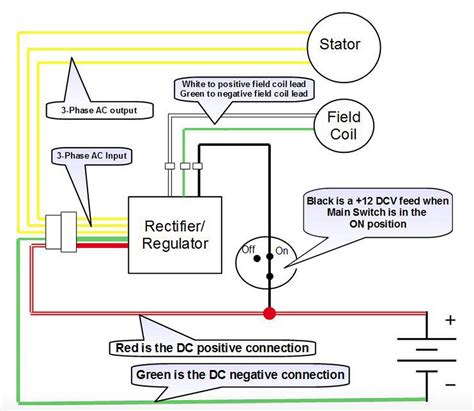 single phase regulator rectifier wiring diagram honda
