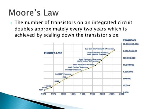 integrated circuits rapidly replaced transistors because of 3d or tri gate transistors
