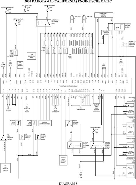 ac wiring diagram 2000 dodge truck for dakota with