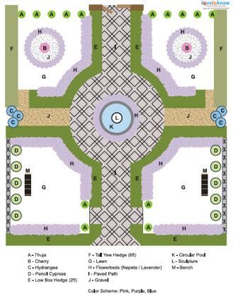 Formal Garden Layout Formal Garden Plan Garden Garden Planning Gardens And Garden Design Plans