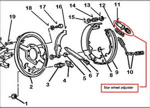 Chevy P30 Brake System Diagram Gm Auto Park Brake The Knownledge