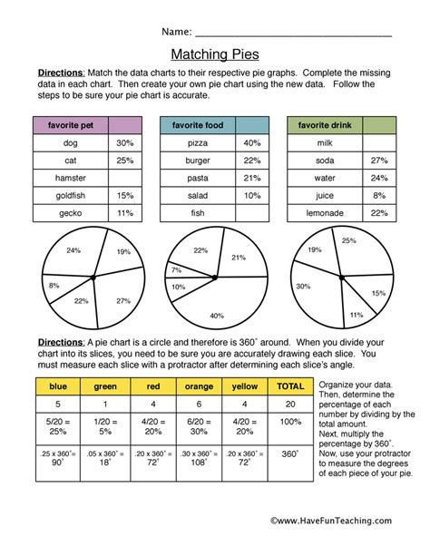 Pie Chart Worksheets by Graphing Worksheets Teaching