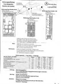 1996 mercedes c220 fuse diagram fixya