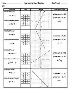 Comparing Functions Worksheet by Free This Is A Great Graphic Organizer To Help Students