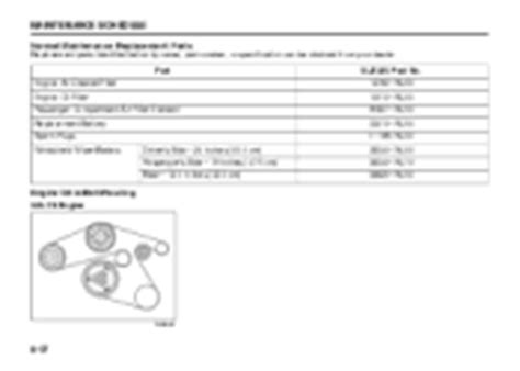 online service manuals 2007 suzuki xl7 engine control 2007 suzuki xl7 problems online manuals and repair information