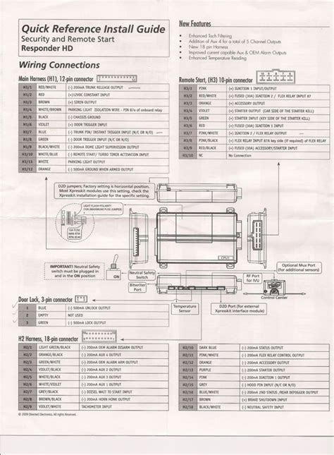 viper 5902 wiring diagram wiring diagram with description
