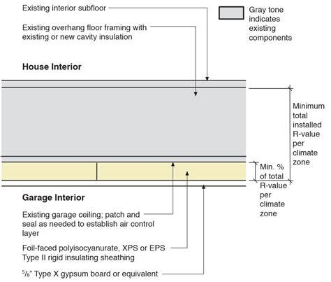 mass save lighting retrofit program rigid foam insulating sheathing installed an existing