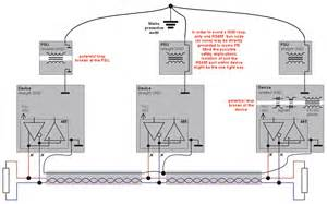 1320 lenel wiring diagram circuit diagram elsavadorla