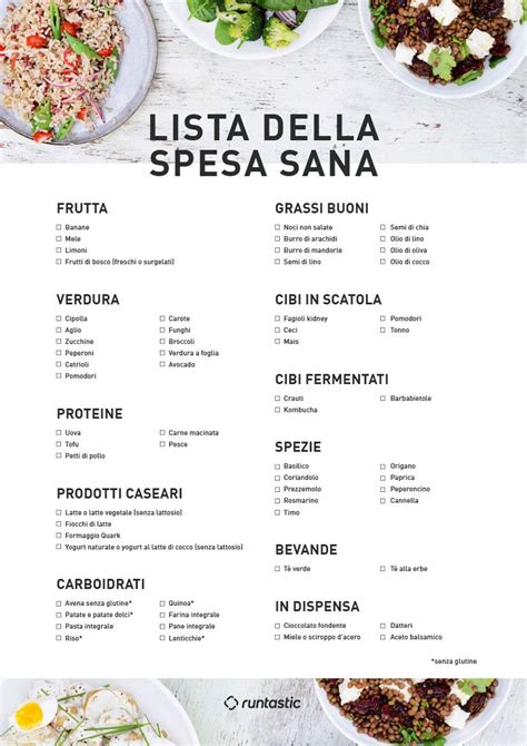 lista spesa alimentare lista della spesa habits alimentation