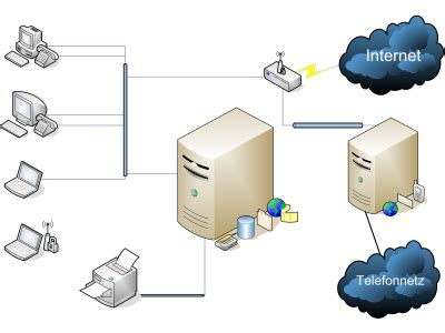 eigener webserver zuhause dyndns ihre top level domain am dsl anschluss ag