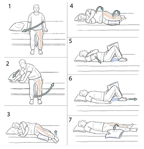 How To Get In Bed by Krames Step By Step Using Log Roll To Get Into