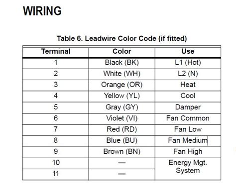 thermostat wiring color code help wiring a new honeywell thermostat hvac diy