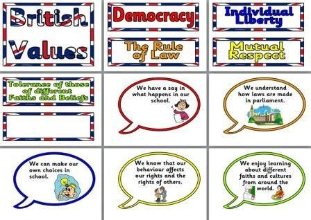 theme definition ks2 instant display teaching resources free and low cost