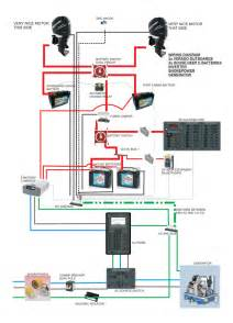 simple 12v horn wiring diagram boat get free image about wiring diagram