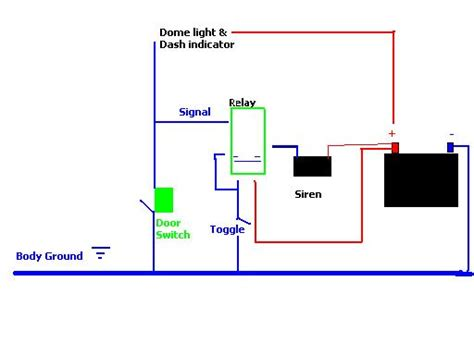 image gallery alarm system
