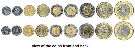 currency converter mexico forex broker reviews and ratings monetary exchange rates