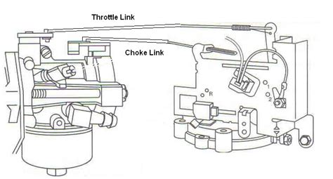 briggs and stratton throttle linkage diagram where put linkage rods on 12hp briggs stratton carbo