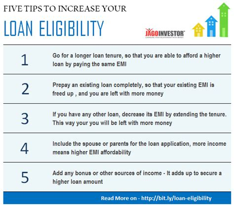 how to calculate housing loan eligibility 6 tricks to increase your home loan eligibility and how its calculated