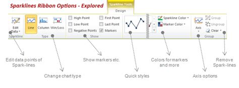 excel 2010 sparklines tutorial what are excel sparklines how to use them