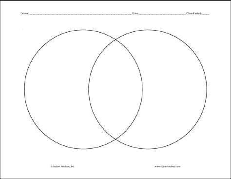 free printable venn diagram template