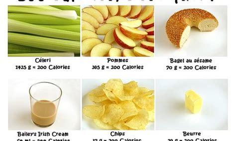alimenti calorici menu 1500 calories par jour perdre 10 kilos les 3