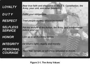 enlisted oath of office