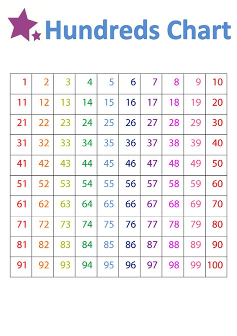 printable 1 100 number chart k5 worksheets