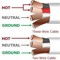 basic electrical for wiring for house wire types sizes and alarms