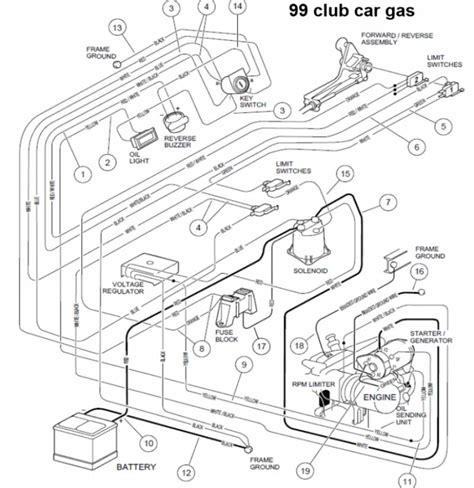 Club Car Ds Wire Diagram Wiring Diagram
