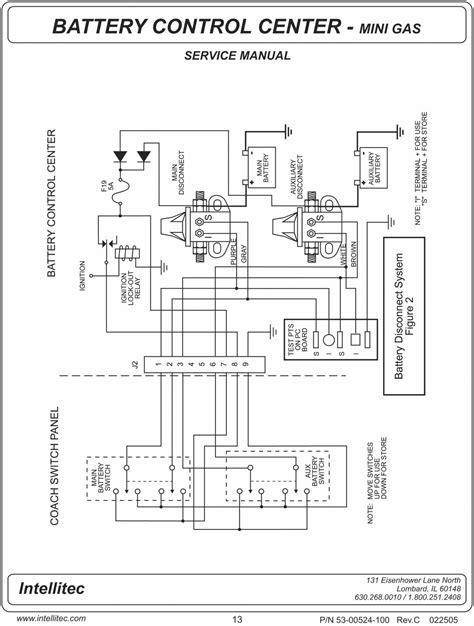 rv electrical system wiring diagram wiring diagram manual