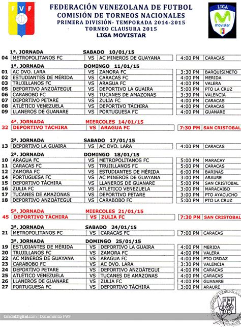 Calendario De Clausura 2015 Calendario As 237 Qued 243 Definido El Calendario Torneo