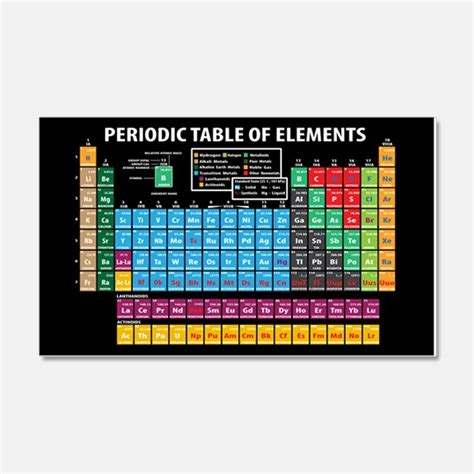 periodic table wall periodic table of elements wall periodic table of