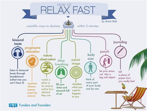 Breathe In Breathe Out Relaxation Techniques To Help De Stress Your Mind by 25 Best Ideas About Relaxation Techniques On