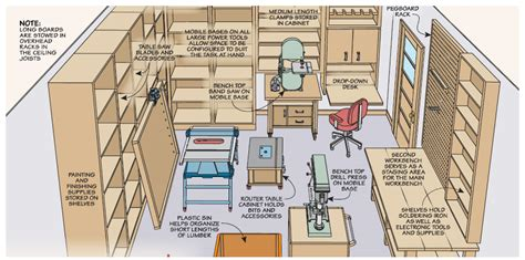 workshop layout videos 1000 images about woodworking and more on pinterest