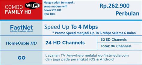 Perbulan Wifi Id promo media paket combo family hd router wifi dlink