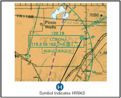understanding sectional charts aviation weather reporting weather charts and aviation