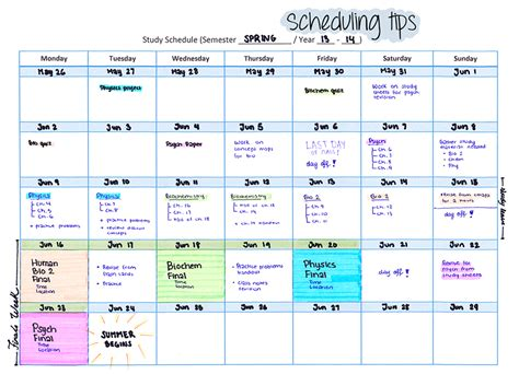 finals study schedule template tutorials college advice college tips medblr how to study