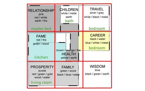 best feng shui floor plan feng shui floor plan home house design plans