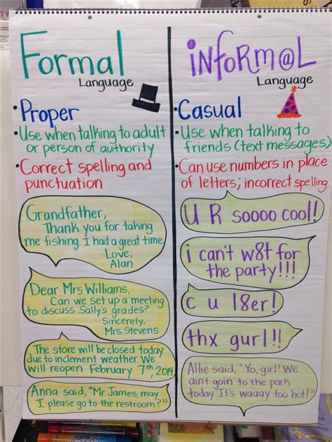 standard l with reading best 25 formal language ideas on pinterest english