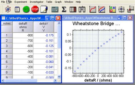 wheatstone bridge hbm wheatstone bridge setup 28 images measurement 4 wire strain to 2 wire conversion physics