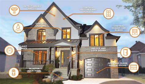 smart home images smart home the home depot canada