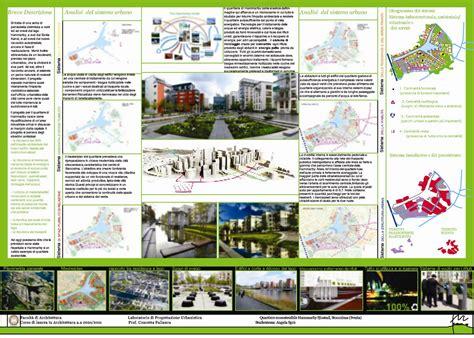 tavolo 27 pigneto laboratorio di progettazione urbanistica c fallanca 27 02