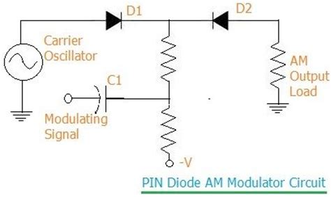 pin diode switch circuit pin diode am modulator pin diode litude modulator circuit
