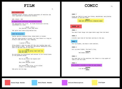 film script vs comic script