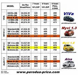 Car Rental Singapore Price List Malaysia Car Price Interest Rate Local Car Interest Html