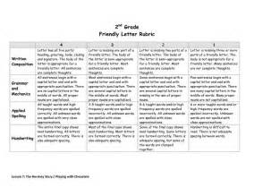 Business Letter Exle 4th Grade 2nd Grade Friendly Letter Rubric Write From The