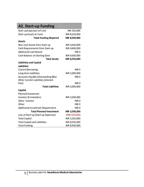 product pricing plan uplabs business plan for medical lab